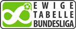 Ewige Tabelle Bundesliga